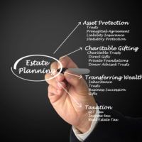 The board that reads estate planning